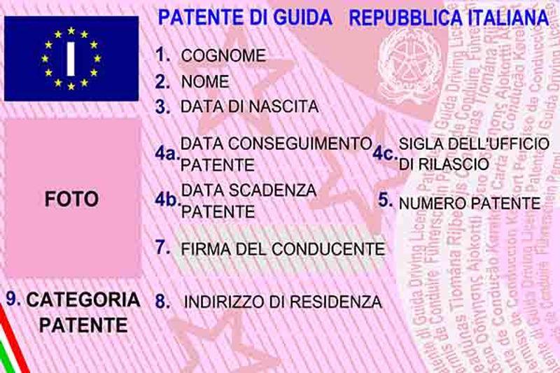 Costi rinnovo patente