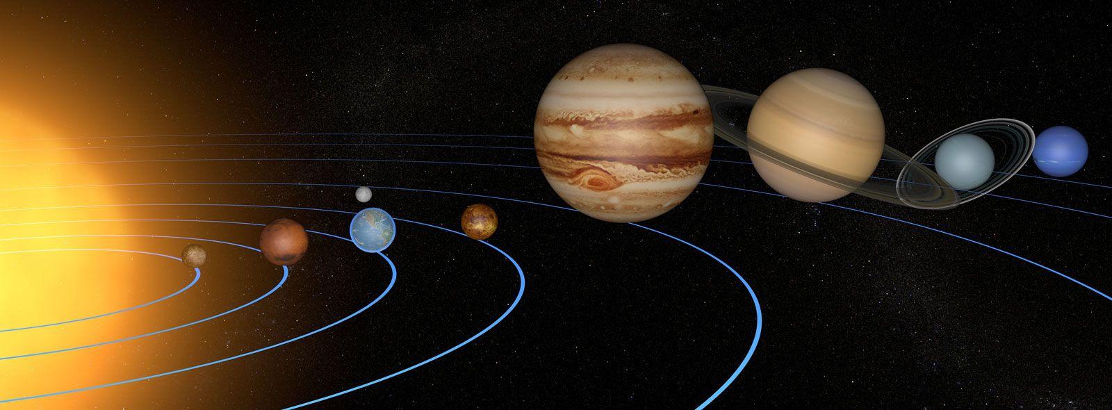 Allineamenti pianeti